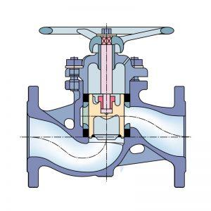 Klinger KVN Diagram