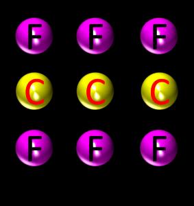 PTFE Molecular Structure